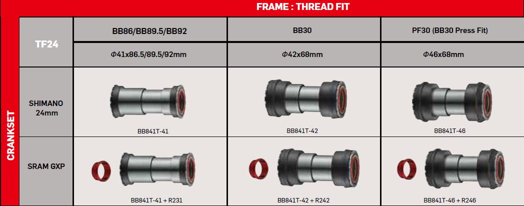 TOKEN Token R242 Thread Fit GXP Adapter für TF24-Serie BB30 /& BB30A 1 Stück